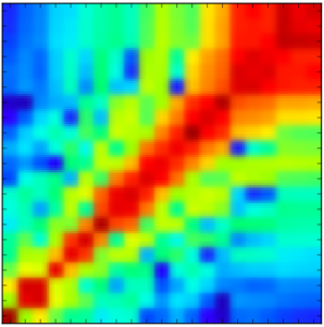 Heat map of inter-tube conductivity between CNTs of different chirality.